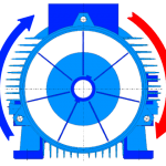 Тепловентиляционный расчет асинхронных двигателей